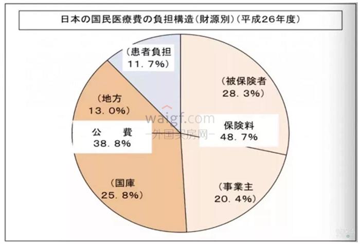 為何日本能成為富豪們的首選就醫目的地?