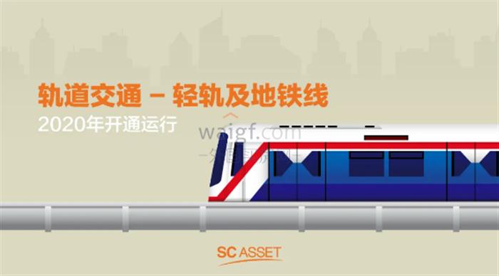 【曼谷新便捷】兩分鐘了解2020年曼谷開通運行的輕軌及地鐵線!